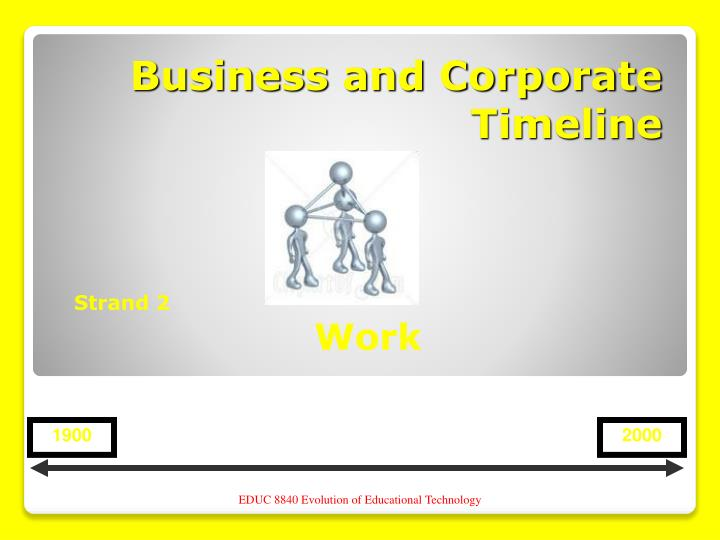 Business and Corporate Timeline