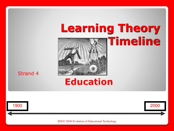Learning Theory Timeline