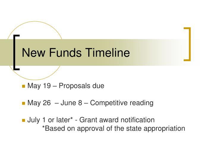 New Funds Timeline
