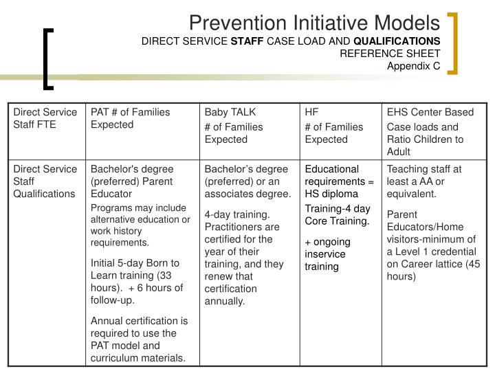Prevention Initiative Models