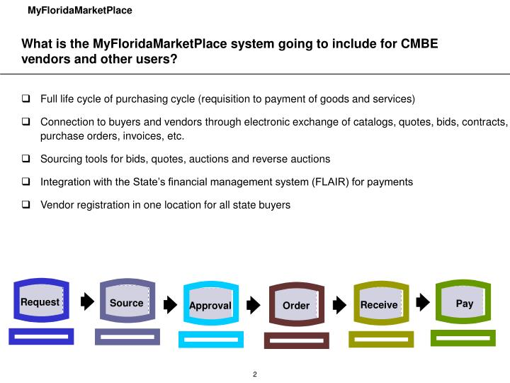 What is the myfloridamarketplace system going to include for cmbe vendors and other users