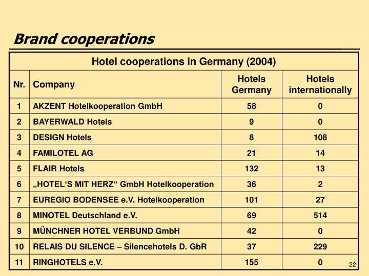 Brand cooperations