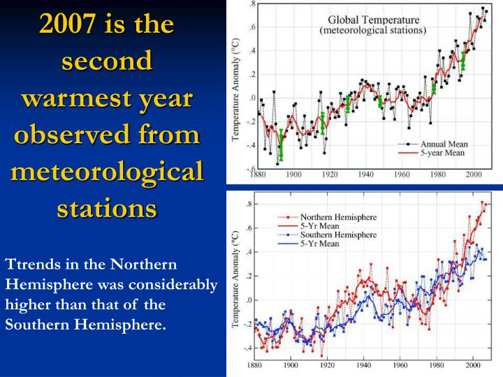 2007 is the second warmest year observed from meteorological stations
