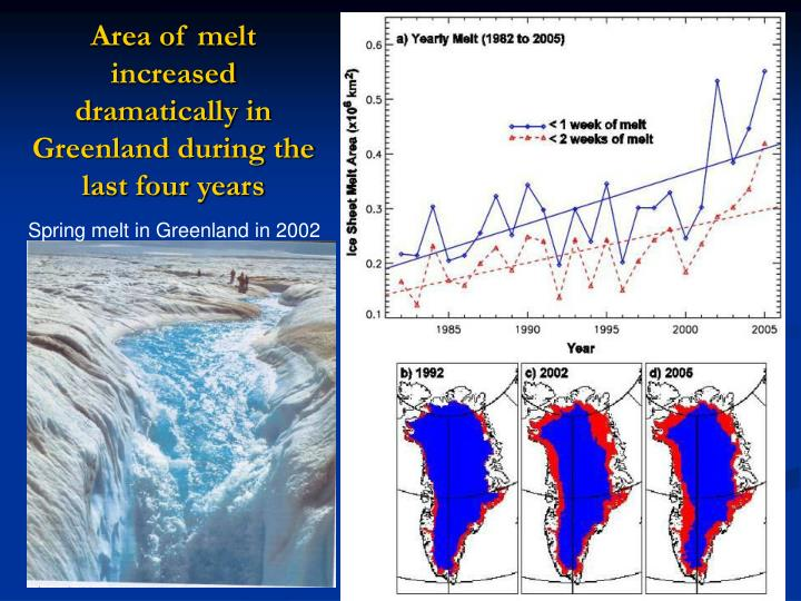 Area of melt increased dramatically in Greenland during the last four years