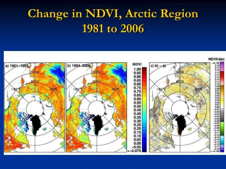 Change in NDVI, Arctic Region