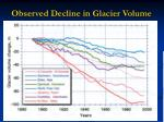 observed decline in glacier volume
