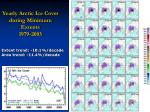 yearly arctic ice cover during minimum extents 1979 2003