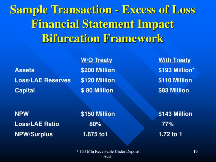 Sample Transaction - Excess of Loss Financial Statement Impact