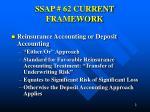 ssap 62 current framework