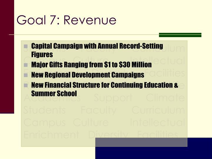 Goal 7: Revenue