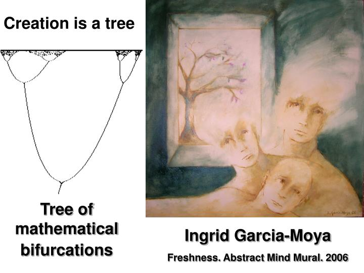 Creation is a tree
