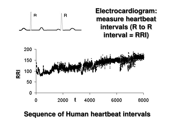 Electrocardiogram:  measure heartbeat intervals (R to R interval = RRI)
