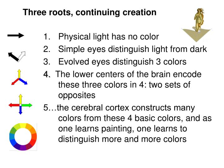 Three roots, continuing creation