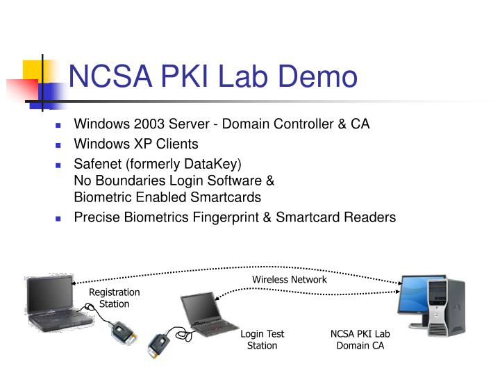 NCSA PKI Lab Demo