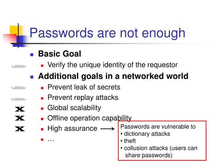Passwords are not enough