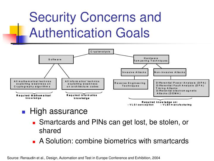 Security Concerns and Authentication Goals