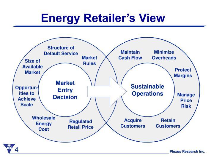 Energy Retailer's View