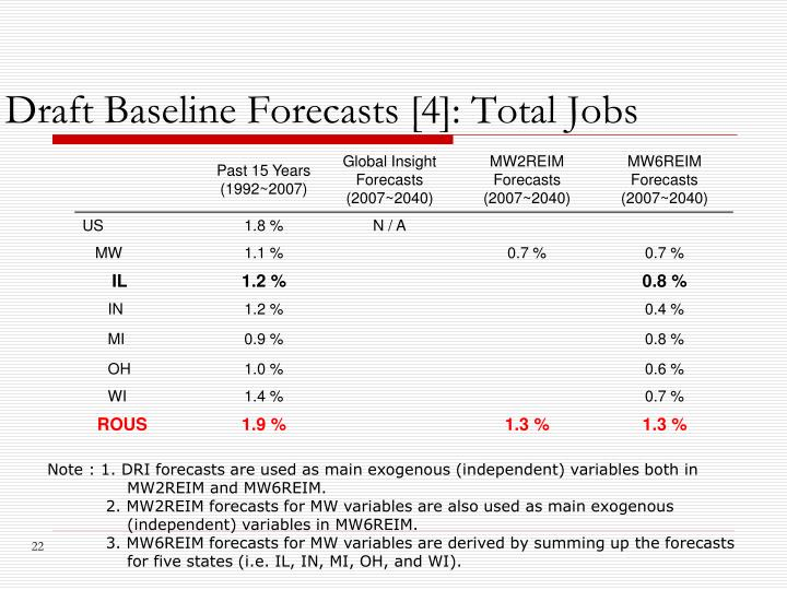 Draft Baseline Forecasts [4]: Total Jobs