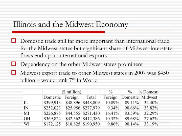 Illinois and the Midwest Economy