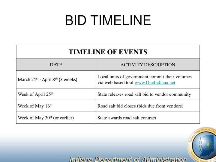 BID TIMELINE