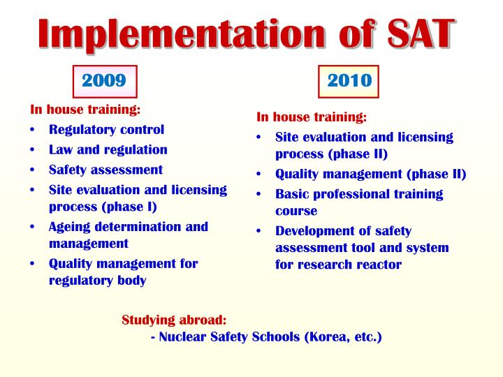 Implementation of SAT