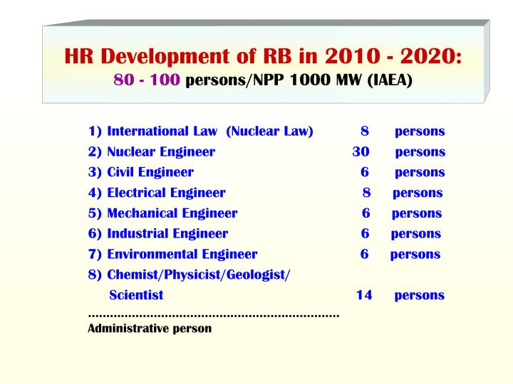 HR Development of RB in 2010 - 2020: