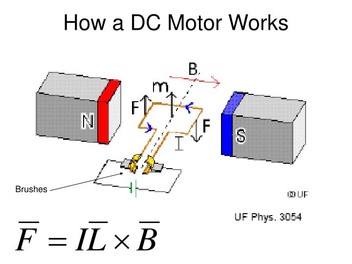 Ppt electric motors powerpoint presentation id 1265620 for Dc stepper motor working