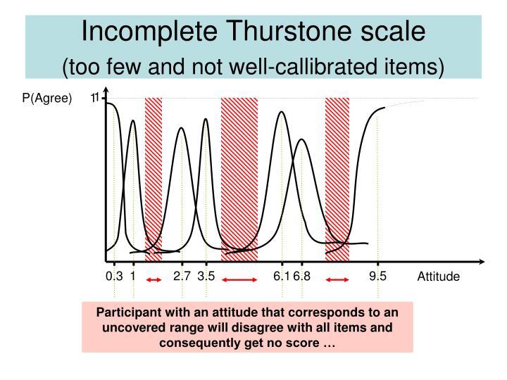 Incomplete Thurstone scale