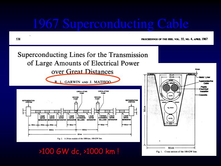 1967 Superconducting Cable