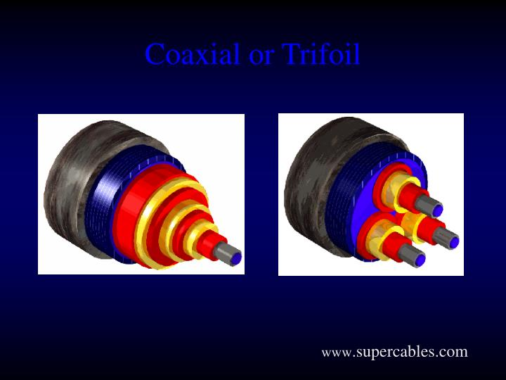 Coaxial or Trifoil