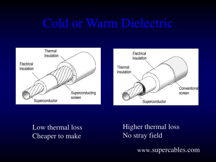 Cold or Warm Dielectric