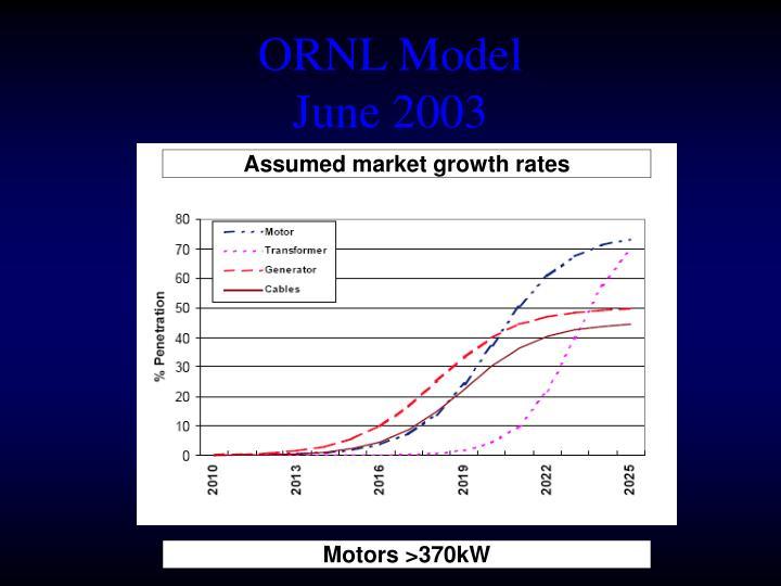 ORNL Model