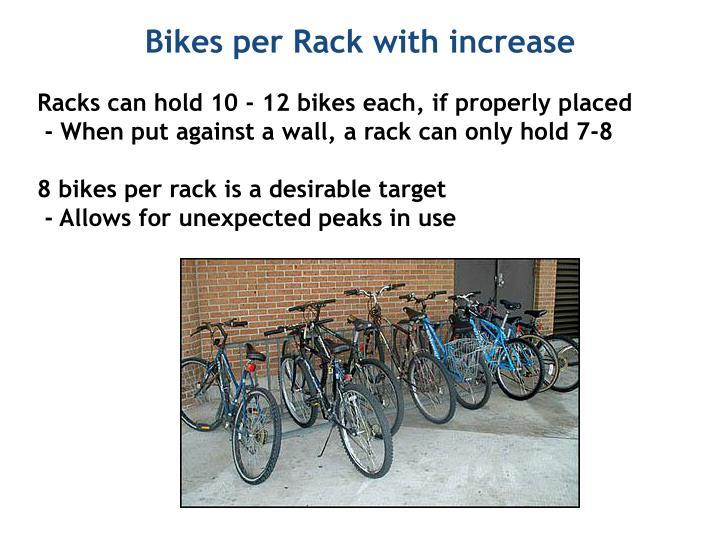 Bikes per Rack with increase