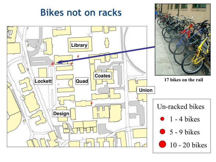 Bikes not on racks