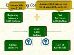 determining cost of goods sold1