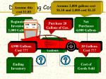 determining cost of goods sold2