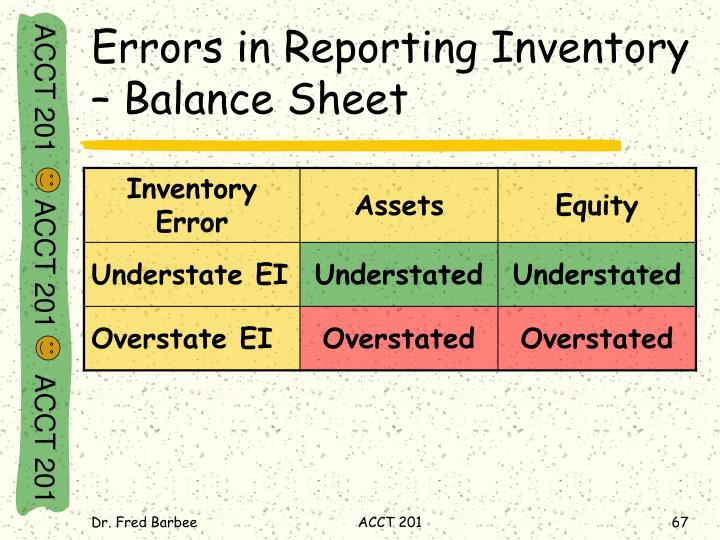 Errors in Reporting Inventory – Balance Sheet