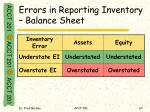 errors in reporting inventory balance sheet