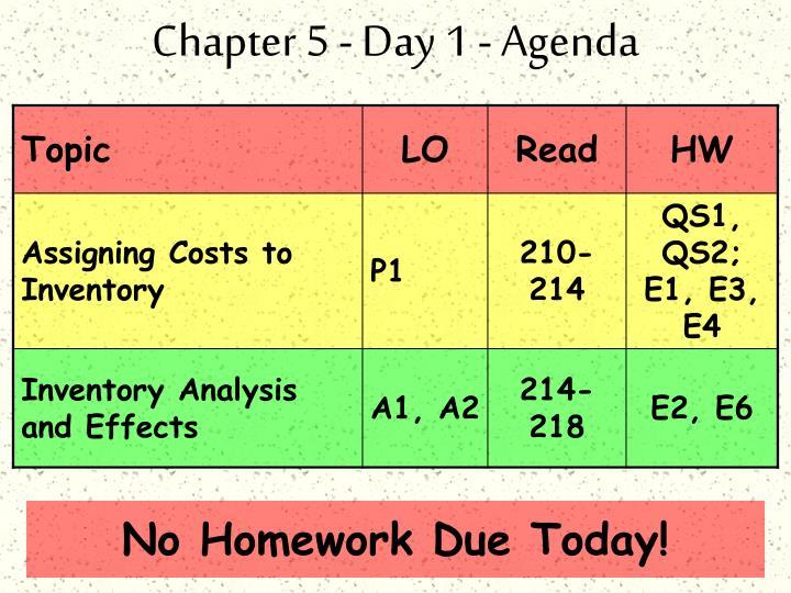Chapter 5 - Day 1 - Agenda