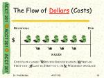 the flow of dollars costs