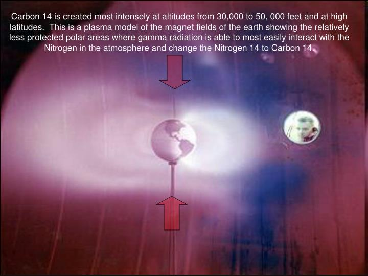 Carbon 14 is created most intensely at altitudes from 30,000 to 50, 000 feet and at high latitudes.  This is a plasma model of the magnet fields of the earth showing the relatively less protected polar areas where gamma radiation is able to most easily interact with the Nitrogen in the atmosphere and change the Nitrogen 14 to Carbon 14.