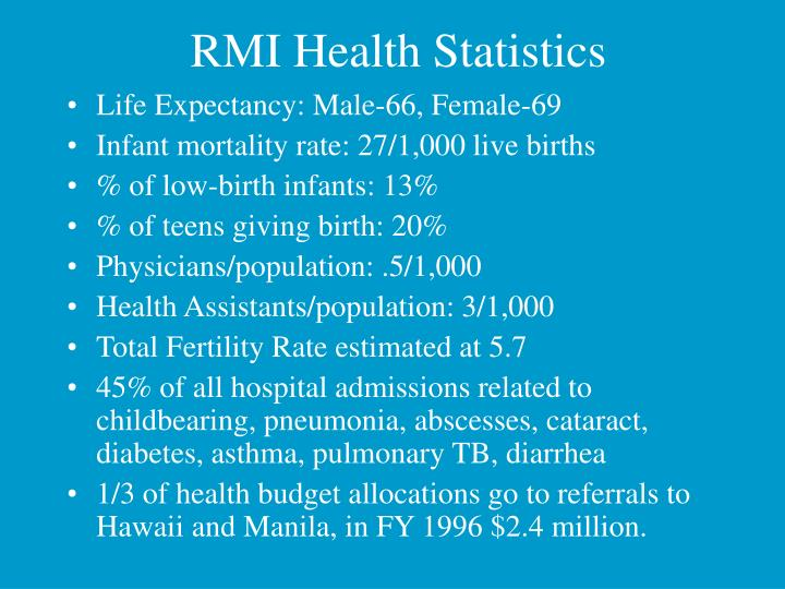 RMI Health Statistics