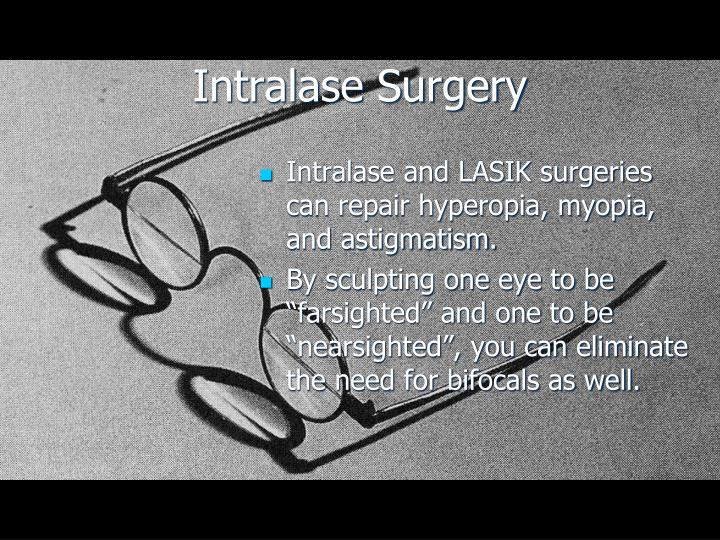 Intralase Surgery