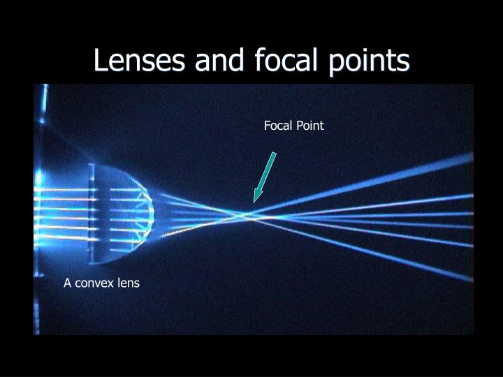 Lenses and focal points