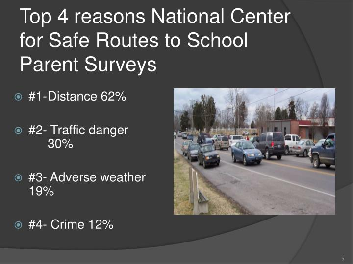 Top 4 reasons National Center for Safe Routes to School
