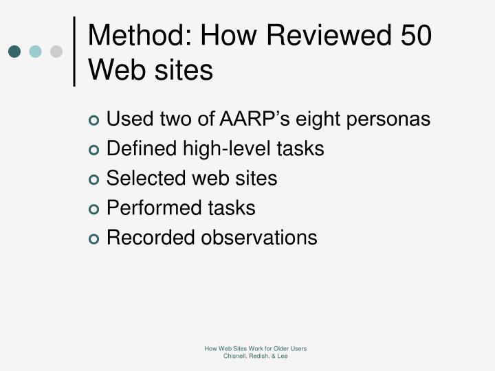 Method: How Reviewed 50 Web sites