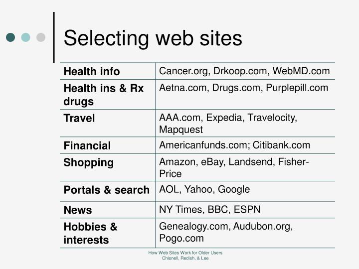 Selecting web sites