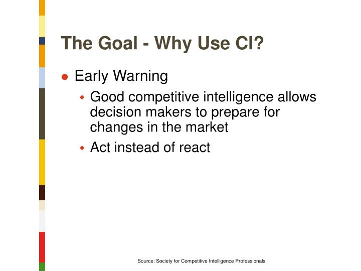 The Goal - Why Use CI?