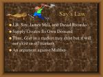 say s law