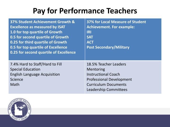 Pay for Performance Teachers